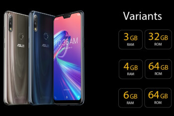 Asus ZenFone Max Pro M2 and ZenFone Max M2 go official with big batteries and low prices