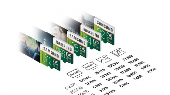 Save $65 on a 256GB Samsung microSD card, other capacities discounted as well!