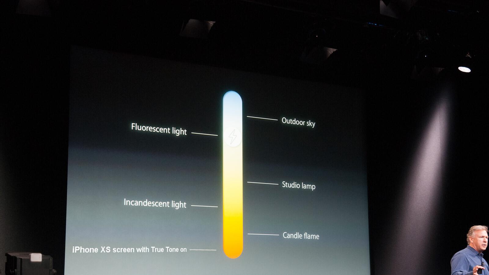Iphone Xs True Tone So Entfernen Sie Den Gelben Farbton
