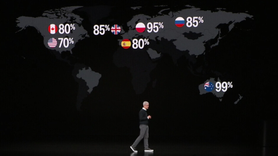 An important Apple Pay feature used daily overseas by millions is heading to the states this year