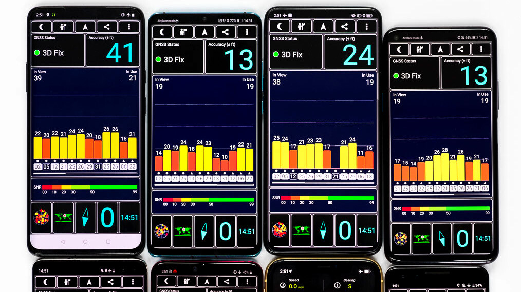 What's dual-frequency GPS and does my phone have it? Accuracy test