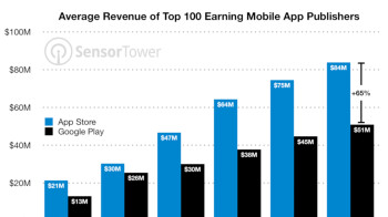 The-Apple-App-Store-continues-to-outperform-the-Google-Play-Store.jpg