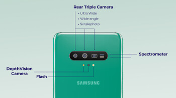 The Galaxy S11's 108MP camera may support 8K video and loads more