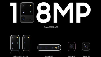 Galaxy S20 vs S20+ vs S20 Ultra (S11+) leaked specs and price comparison
