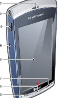 Will AT&T launch the Sony Ericsson Vivaz?