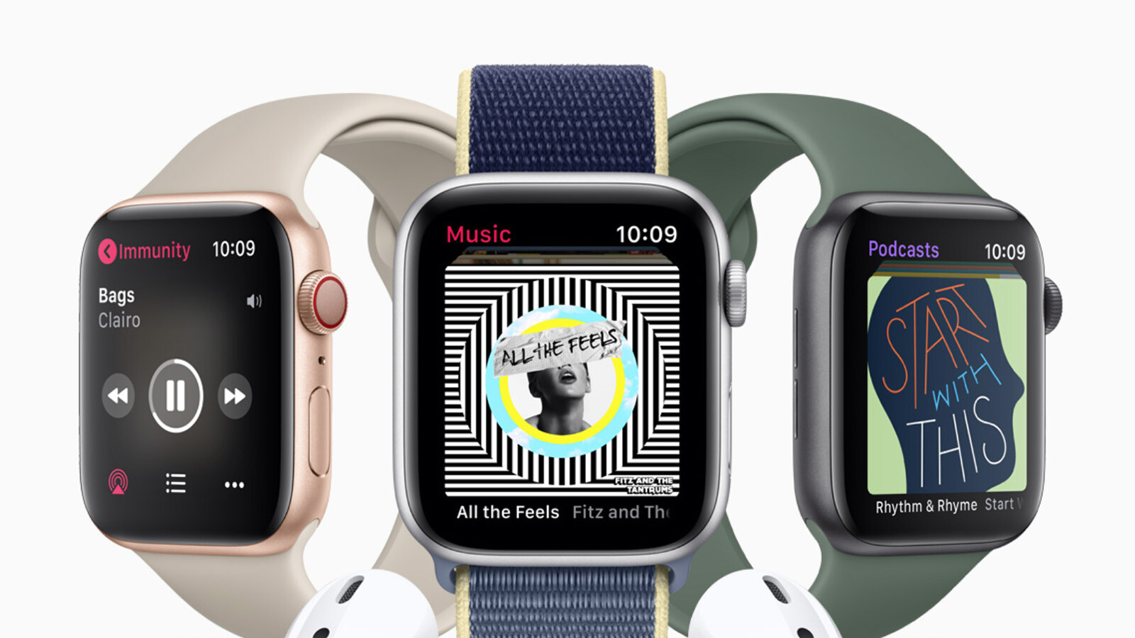 Top watchOS 6 features for Apple Watch - 9to5Mac  |Apple Watch 6