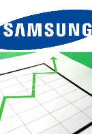 Samsung expects to post record operating profits in Q2