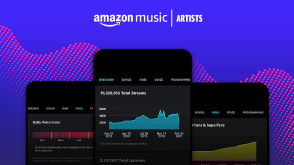 Amazon launches new Music mobile app for artists
