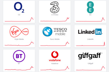 Vodafone, Three, O2, EE, and more go down across the UK