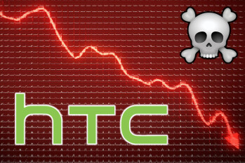 HTC lost a ton of money in Q4 2019