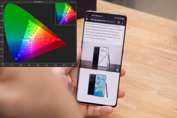 The OnePlus 8 Pro 5G earns a best display award, and we have the tests to demo why