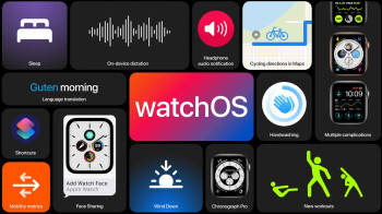 watchOS 7 brings richer watch faces, sleep tracking, new workouts, handwash detection, and more