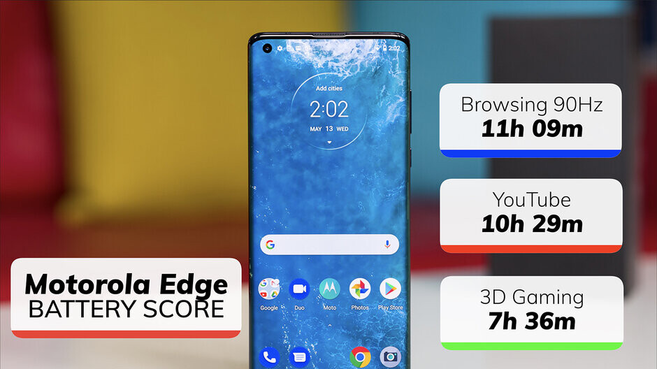 The Motorola Edge gets a US price tag to challenge all the 5G midrangers
