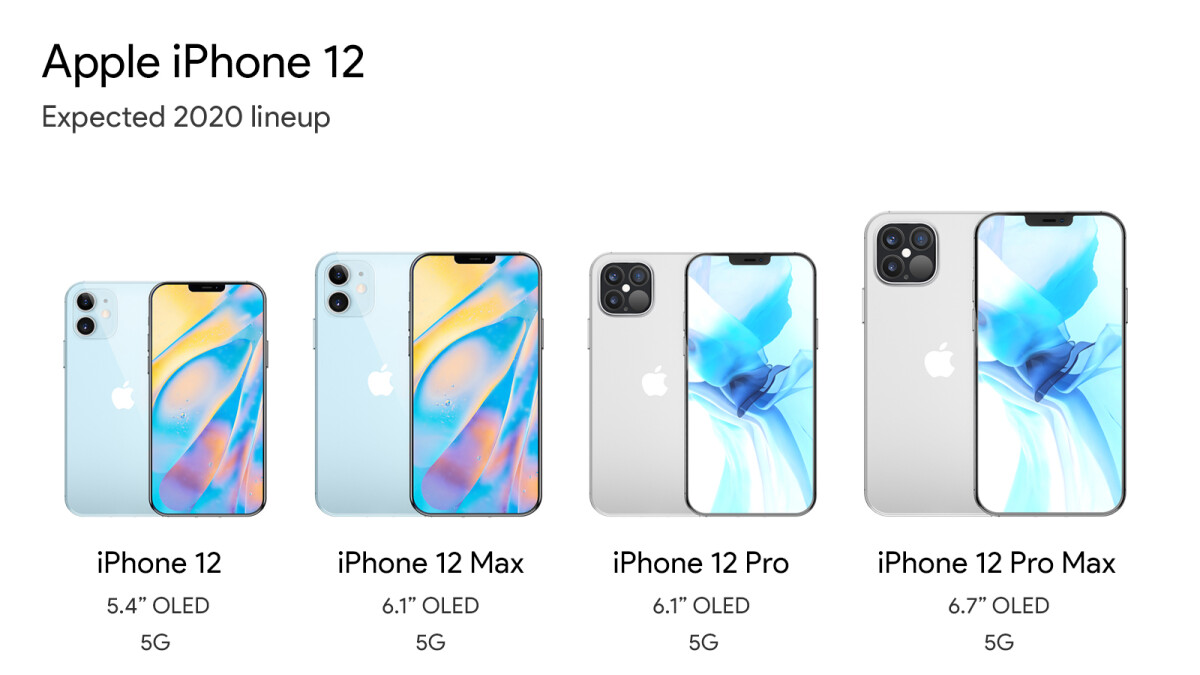 Apple S 5g Iphone 12 Pro And Max Announcement Event May Fall On Prime Day 2020 Phonearena
