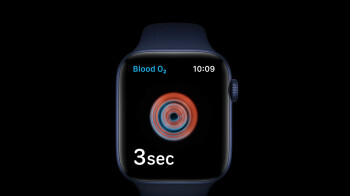 Apple Watch Series 6 blood oxygen monitoring: how does it work and how to use it?