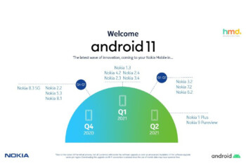 Android 11 update roadmap for Nokia smartphones leaks