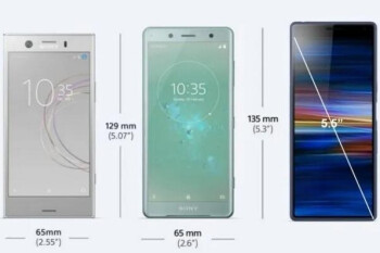 Sony might be working on a new Compact model but don't expect top specs