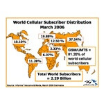 GSM customers to hit two billion