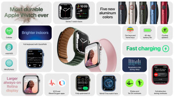Apple Watch Series 7 is official: Refinements where it matters