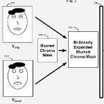 A few camera-related patents show what is reasonable to expect from the iPhone 5 and the iPad 2 cameras