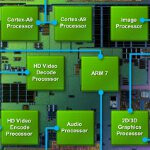 Report: Samsung, Acer, Asus and Toshiba all set to release Tegra 2-powered tablets in 2011