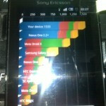 Sequel to Sony Ericsson's Xperia X10 Mini includes Android 2.3 on board