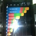 Sequel to Sony Ericsson's Xperia X10 Mini includes Android 2.3 on board