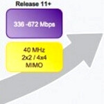T-Mobile officially announces doubling its 4G network speed to 42Mbps in 2011