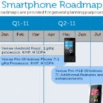 Dell's 2011 roadmap has been leaked indicating Windows & Android handsets