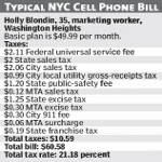 Cell phone taxes and fees reach all-time high, here are the worst states