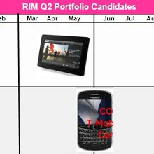 Q2 BlackBerry roadmap leaked, reveals the release dates for the BB Dakota, Apollo and Torch 2
