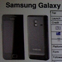 Samsung Galaxy S II Mini leaks out: 3.7-inch screen, 1.4GHz CPU, coming this April in UK