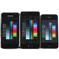 Super AMOLED Plus vs Super AMOLED vs Retina Display