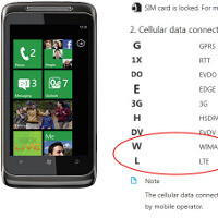 Microsoft job post says the mobile division of the company is working on LTE