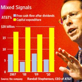 AT&T claims synergy with T-Mobile, but history casts doubt