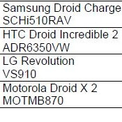 Pricing for some of Verizon's upcoming smartphones is leaked