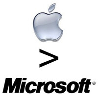 Microsoft falls behind Apple in quarterly profits for the first time in history