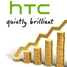 HTC first quarter financial results upbeat, profit triples