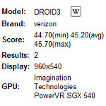 Motorola DROID 3 to have dual-core OMAP 4 processor and 4 inch qHD display?