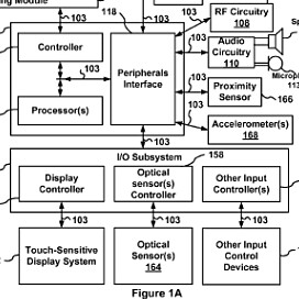 Apple is awarded a potentially industry-altering patent on touchscreens