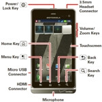 Motorola DROID 3 user manual shows up early