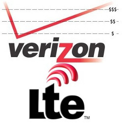 Verizon officially welcomes tiered data plans