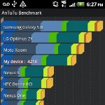 T-Mobile myTouch 4G Slide benchmark tests