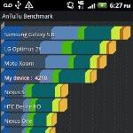 T-Mobile myTouch 4G Slide benchmark tests