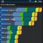 Motorola DROID 3 benchmark tests