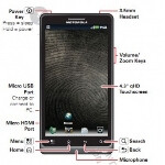 Leaked user manual for the Motorola DROID Bionic confirms 4.3 inch qHD screen
