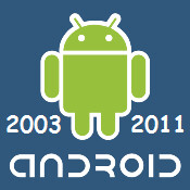 Google's Android OS: Past, Present, and Future