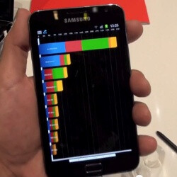 Samsung Galaxy Note hits an impressive Quadrant score of 3,624, pricing revealed