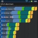 Benchmarking the Motorola DROID BIONIC