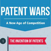 Patents laws, wars and trolls explained in a useful infographic